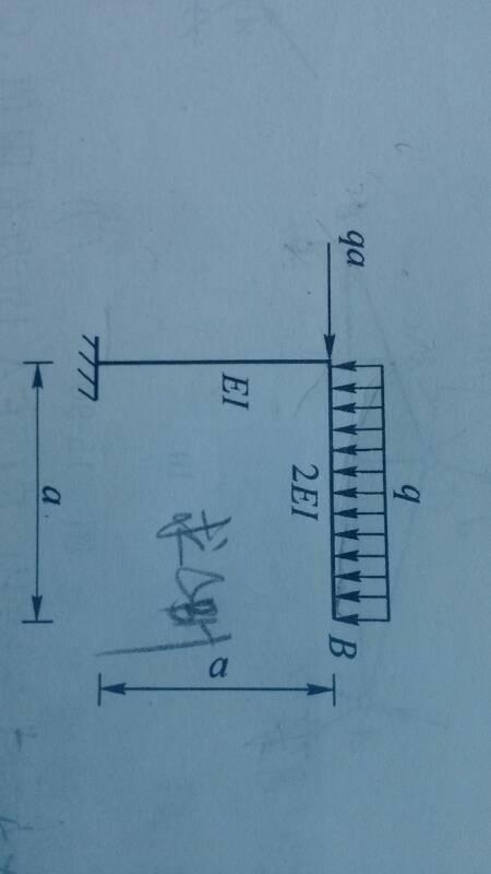 结构力学的题有谁会啊!求钢架b点的水平位移