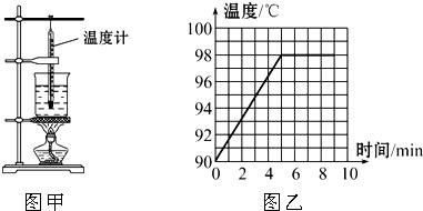 当水温上升到90℃时,每隔1min记录一次温度计的示数,直到水沸腾5min图片