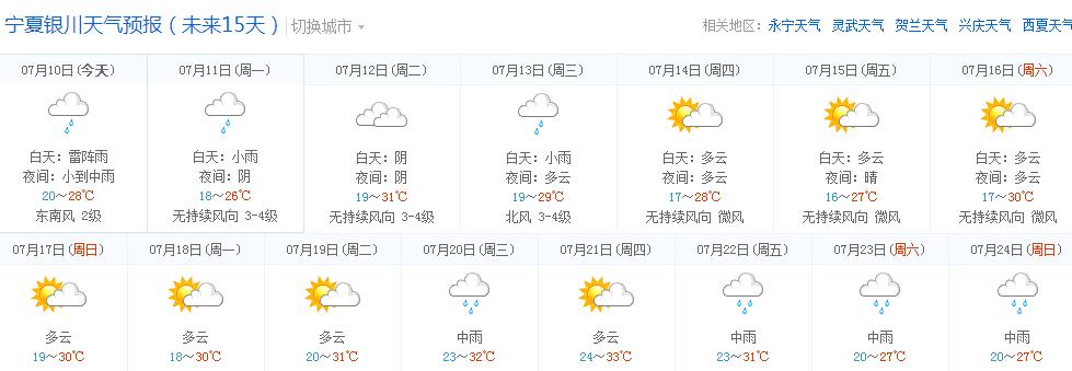 洛阳15天天气预报天气+百度+百度+