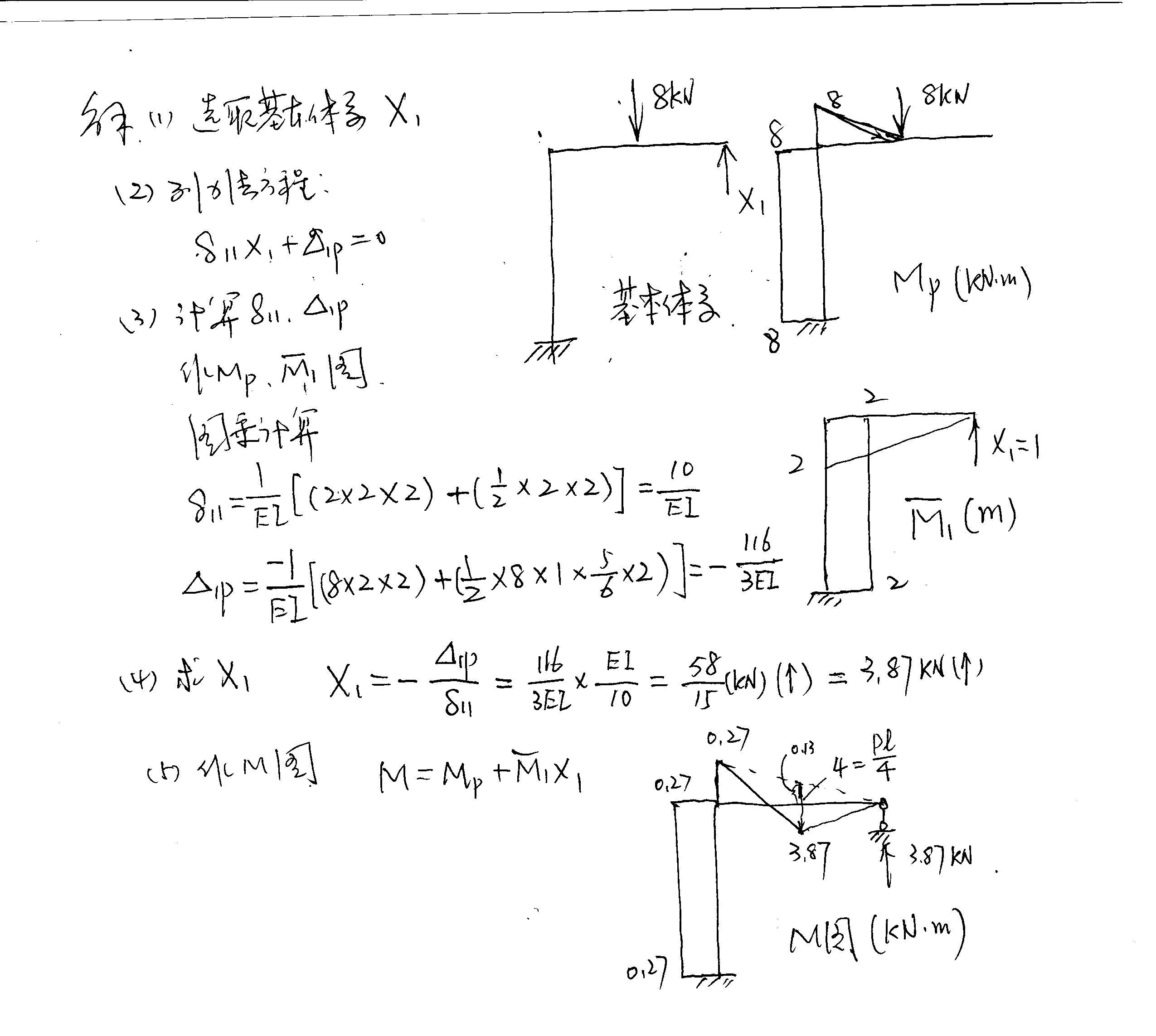 用力法计算图示超静定结构的弯矩内力,并绘制弯矩内力
