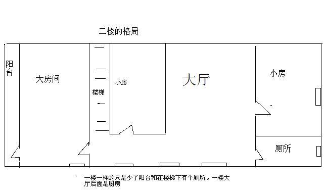 长方形客厅装修