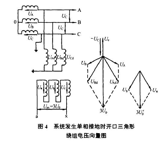 开口三角形接法电压互感器一次,二次如何接线?