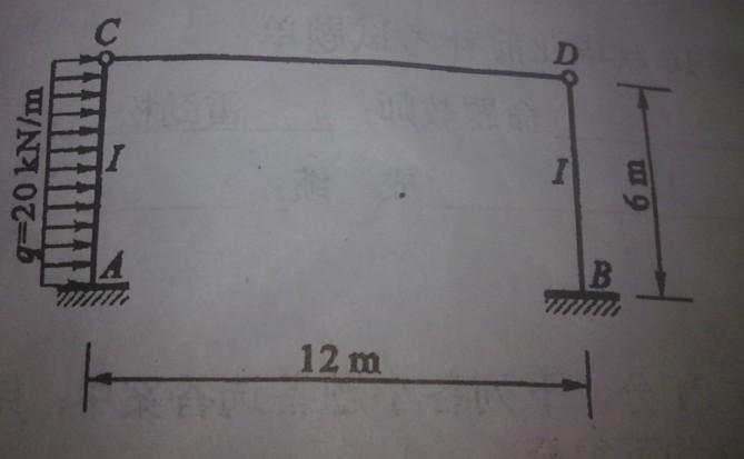 用力-美死_请高手利用力法计算结构,并画弯矩图,谢谢
