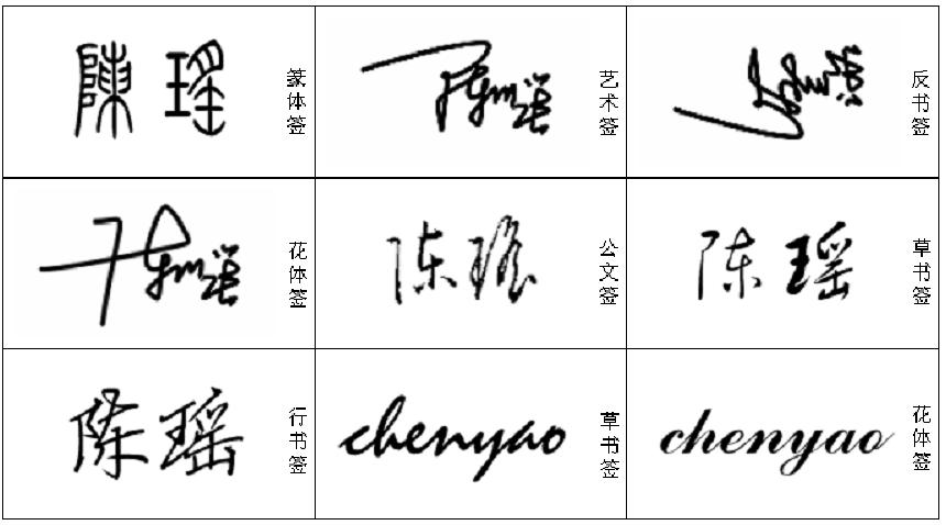 帮我设计个签名吧 名字: 陈瑶 我写名字写得很丑 想找图片