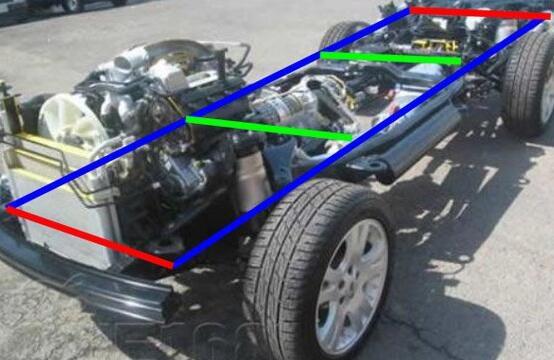 展开全部 汽车大梁属于汽车底盘结构的一种,但是现在的汽车基本上都