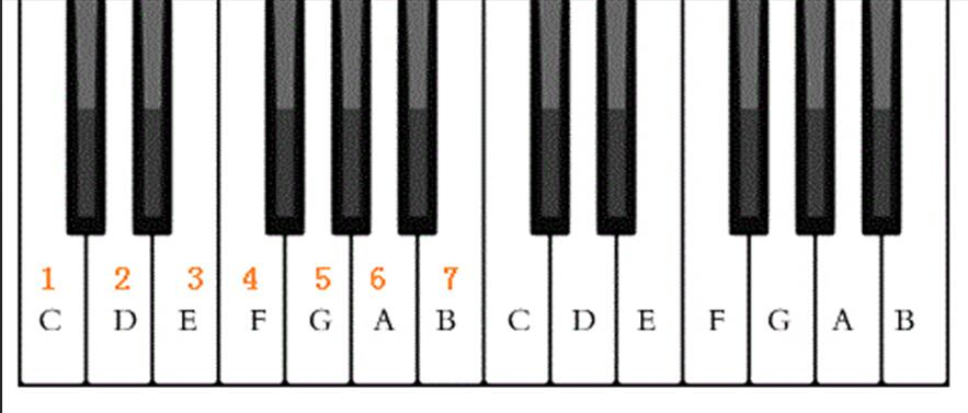 F音阶简谱_升f和声小调音阶简谱