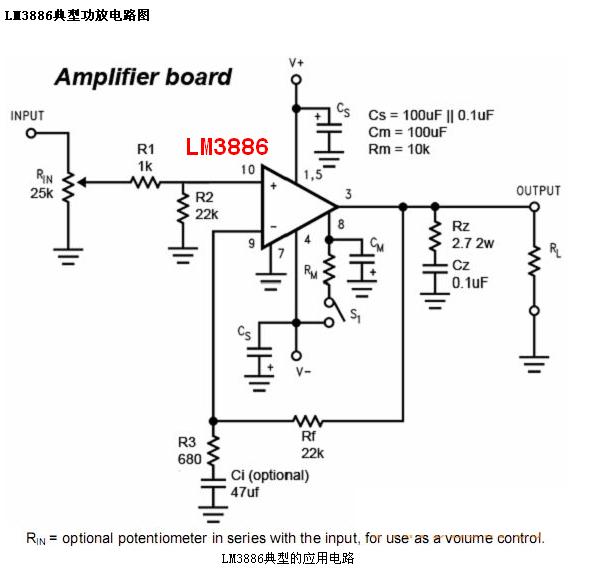 哪位大神可以帮忙做个lm3886音频放大电路,只需画出原理图和pcb板