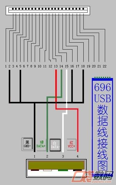 多普达696数据线接线方法
