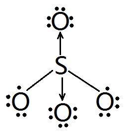 图示的硫酸根离子的路易斯结构式有错么?如果没错,为什么?图片