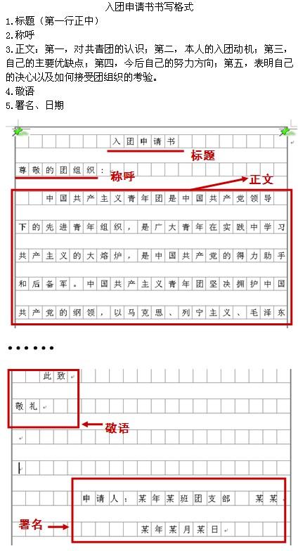 入团申请书第一行尊敬的××是顶头写还是空两格再写?图片