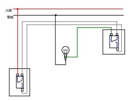 想做个循环定时器,给风扇用,开十五分钟,关十五分钟.求电路原理图?