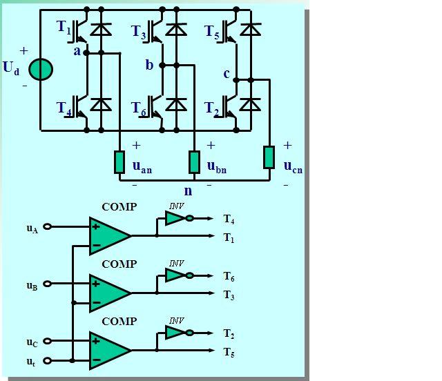 求一份用igbt实现控制三相异步电机的电路图