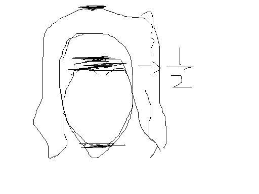 手绘动漫人物头发怎么画