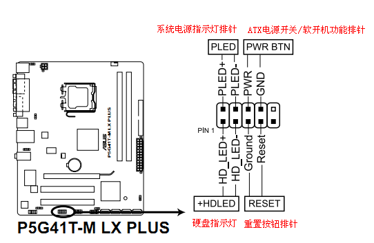 atx电源开关/软开机功能排针(pwrbtn 2pin):这组排针连接到计算机