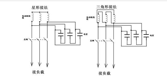 三相异步电动相改发电机接线图