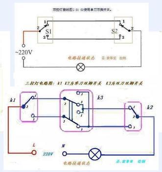 用逻辑电路图设计一个楼道路灯控制电路,要求在三个不