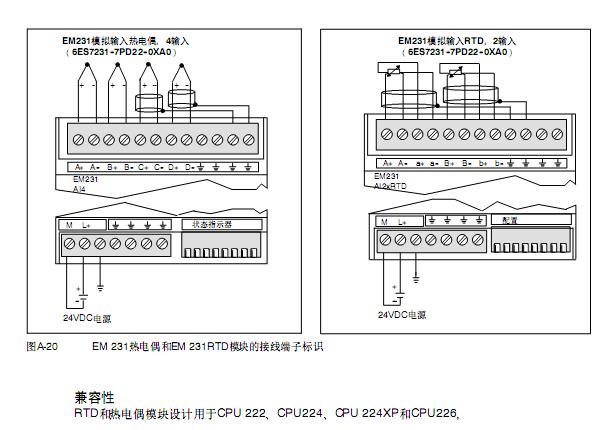 基于西门子s7-200系列温度控制系统的接线图,原理图,plc接线图