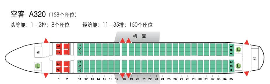 四川航空 3u8821使用机型为空客a320,座位图如下,a和l列是靠窗座位!图片