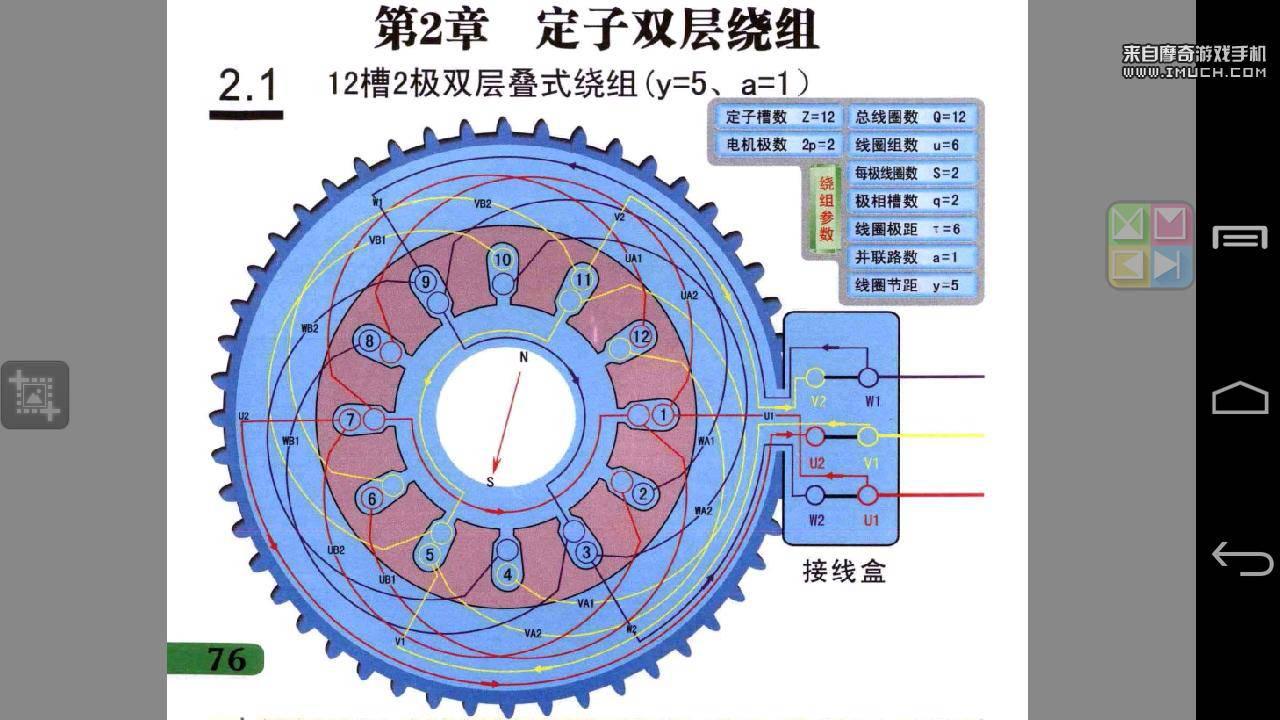 三相异步电机12槽2极绕组线头怎么接