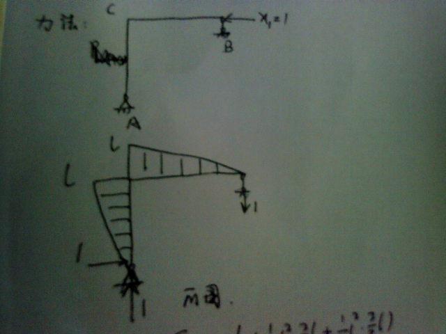 求结构力学3.计算并绘出图示结构的弯矩图.4.利用结构