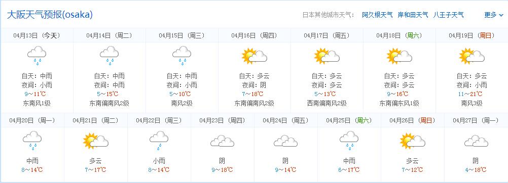 大阪十五日天气预报15天+