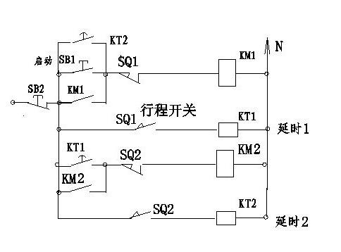 自动往返线路:sb1启动按钮,sb2停止按钮,2个接触器km1(正转)km2(反转