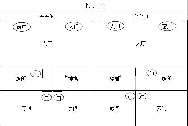 谁懂设计房子结构的,帮忙看下一楼平面图,帮我设计下二楼要怎么样起