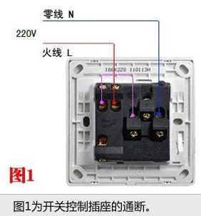 一,一开五孔插座开关控制插座接线图(如图1)