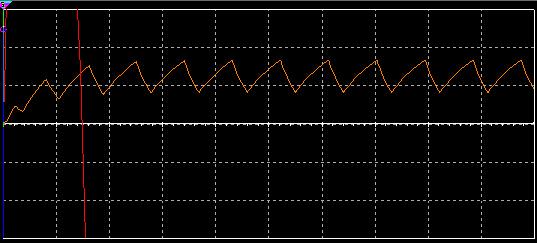 以上是连接的电路,用555定时器制作出锯齿波,然后用两运放打算整形