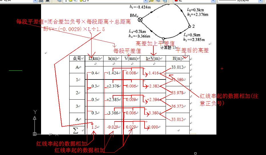 四等水准平差软件_这是闭合路线的水准平差记录表