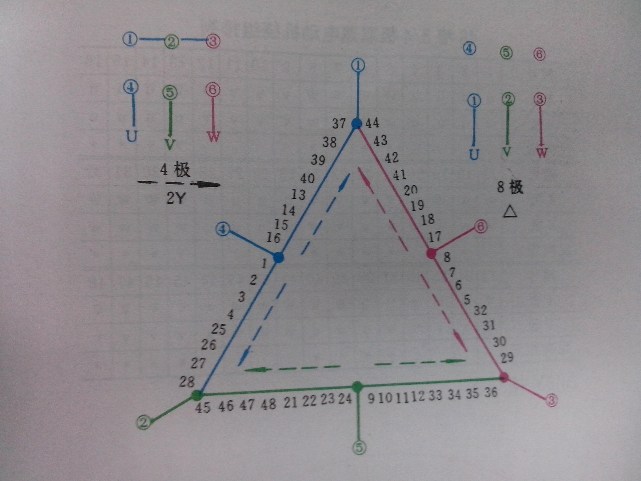 展开全部 下面是48槽4/8极双速电动机接线,布线图: 向左转  向右转