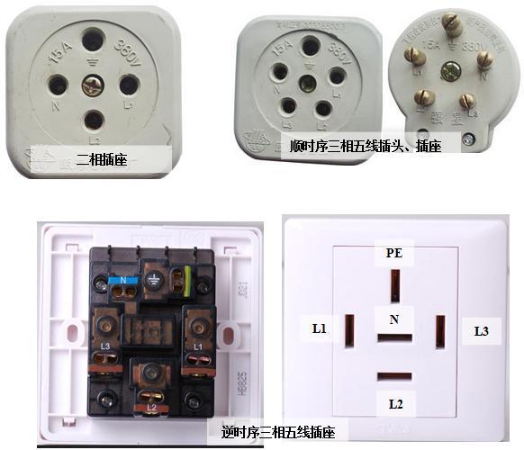 三相插座如何接线,尤其是各相线的位置如何排序?