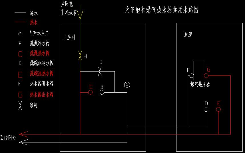 求太阳能热水器与燃气热水器的水路设计图(要实际可行图片