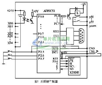 求图片:电子时钟原理图ct89c51