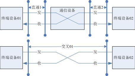 电路图网线符号