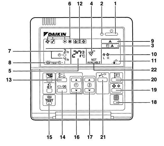 大金中央空调控制器使用说明书,百度文库在线阅读或下载,链接
