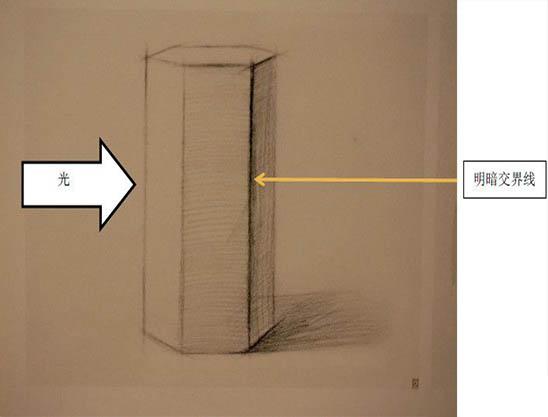 简略步骤: 1. 六棱柱与立方体一样,要先打型.