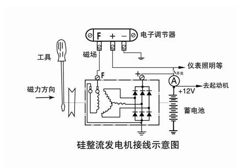 货车发电机调节器怎么接? 外调