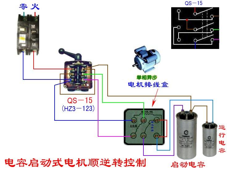附图是其中2款倒顺开关接线控制电机顺,逆转: 1》