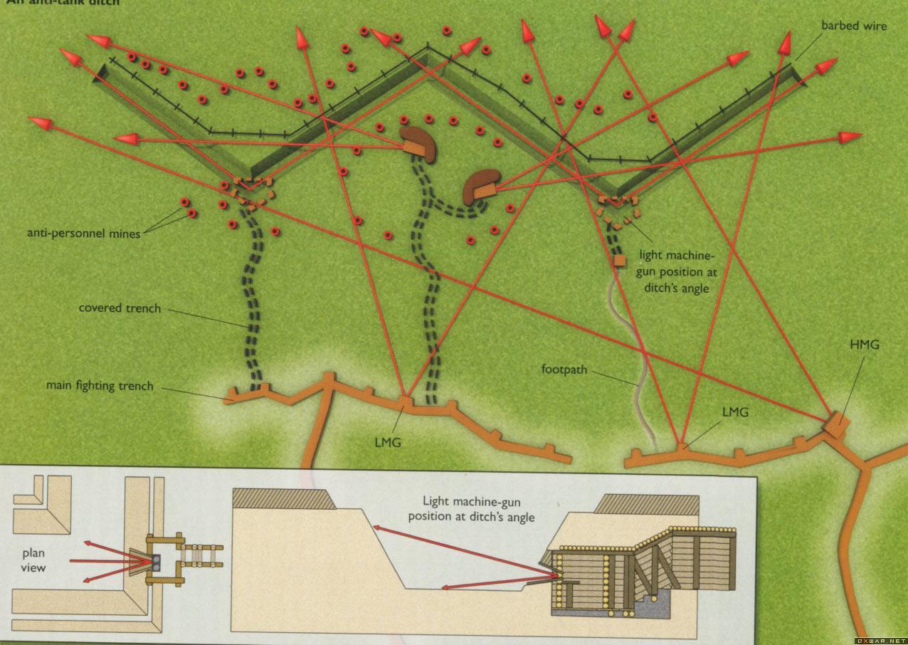 登坑尺寸结构示意图