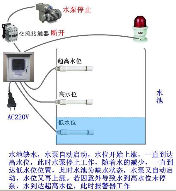水泵自动控制加一个微电脑时控接线图