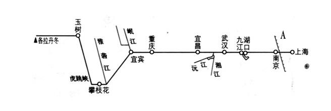 初中初中考中国省级行政区示意图,宜昌示意长江的最好地理图片