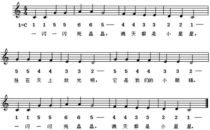 小星星的数字乐谱是什么?