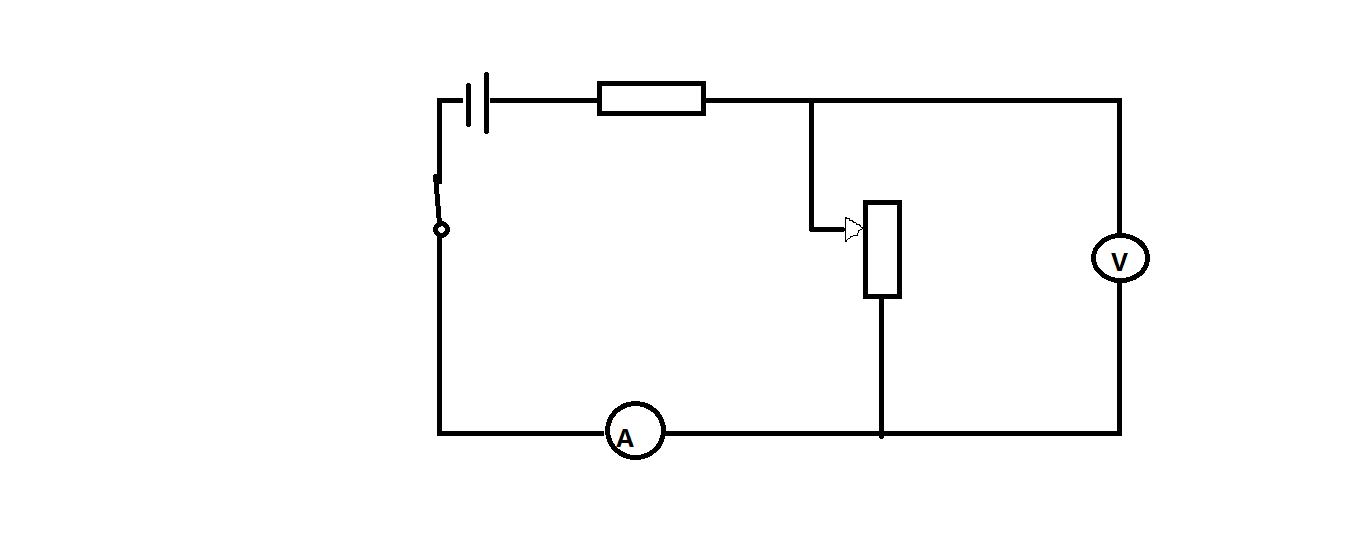 如图,滑动变阻器的滑片在某两点间移动时,电流表示数范围为1a到2a之