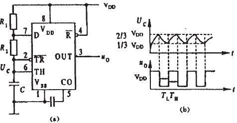 由555定时器中构成的多谐振荡器输出波形是什么