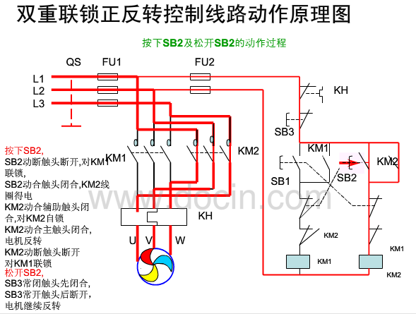 双重联锁正反转控制电路的工作原理