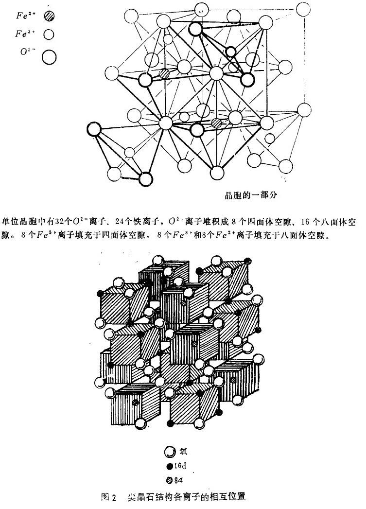亚铁或铁酸亚铁(fe(feo2)2)是一种错误的称呼,fe3o4为反式尖晶石结构
