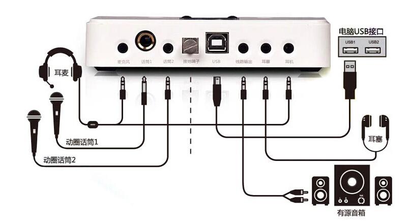 你的 电脑是nf430的芯片组主板可以使用客所思p10外置声卡