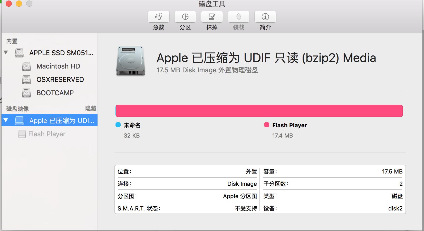 识别苹果mac教程无法解决u盘系统舞双人手图片