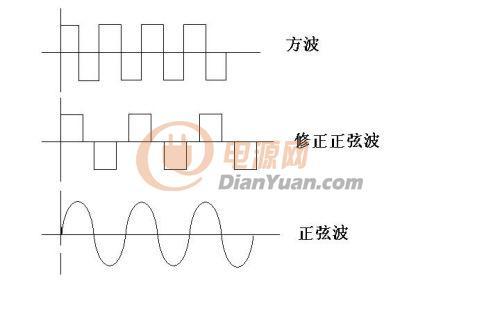 方波 转 直流 电路图